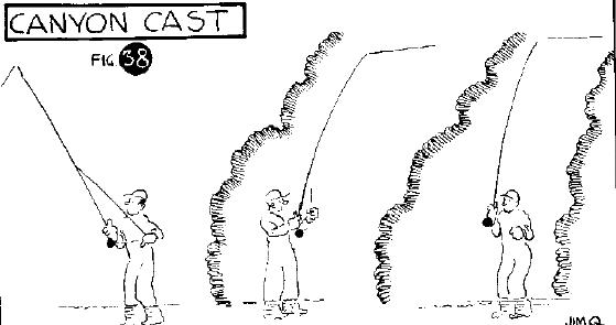 Canyon cast