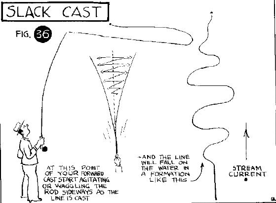 Slack cast